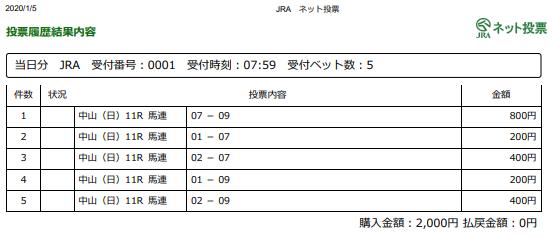 f:id:onix-oniku:20200105080138p:plain