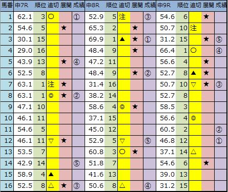 f:id:onix-oniku:20200105144256p:plain