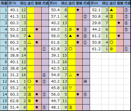 f:id:onix-oniku:20200105145340p:plain