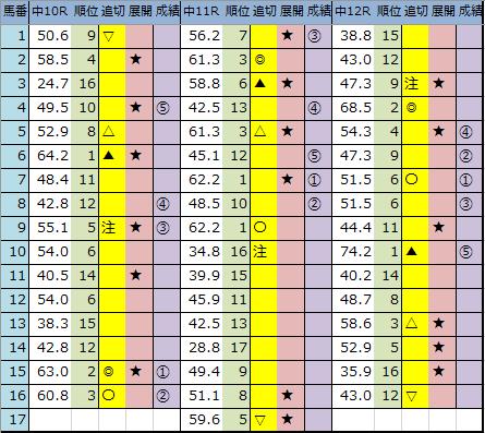 f:id:onix-oniku:20200105162227p:plain