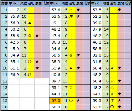 f:id:onix-oniku:20200105192605p:plain