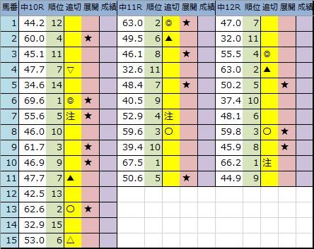 f:id:onix-oniku:20200105192637p:plain