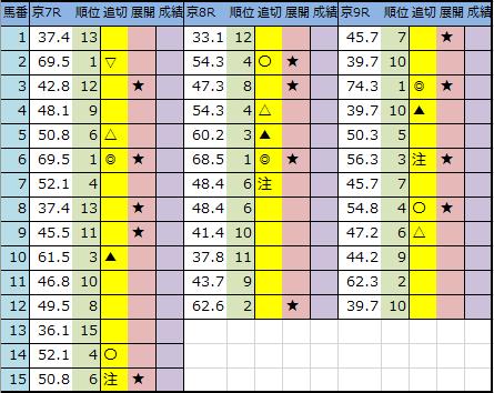 f:id:onix-oniku:20200105192719p:plain