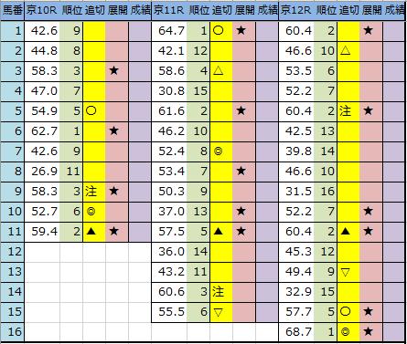 f:id:onix-oniku:20200105192748p:plain