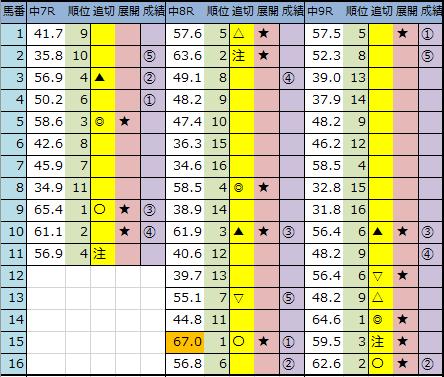 f:id:onix-oniku:20200106143446p:plain