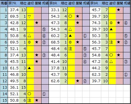 f:id:onix-oniku:20200106145450p:plain
