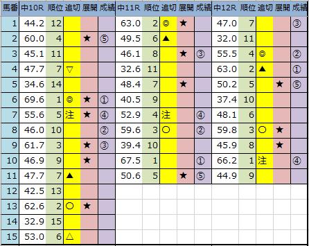 f:id:onix-oniku:20200106162404p:plain