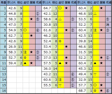 f:id:onix-oniku:20200106163134p:plain