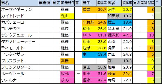 f:id:onix-oniku:20200107162036p:plain