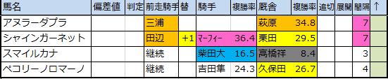 f:id:onix-oniku:20200107165408p:plain