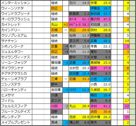 f:id:onix-oniku:20200107165504p:plain