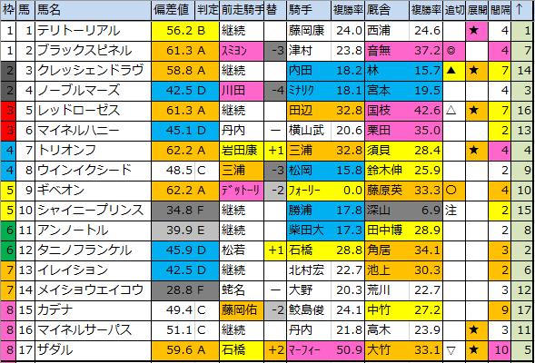 f:id:onix-oniku:20200109133934p:plain