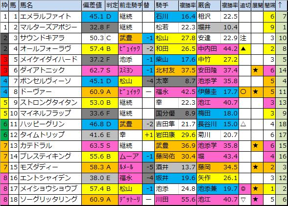 f:id:onix-oniku:20200109143208p:plain