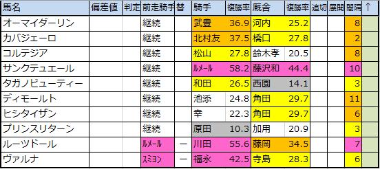 f:id:onix-oniku:20200109165827p:plain