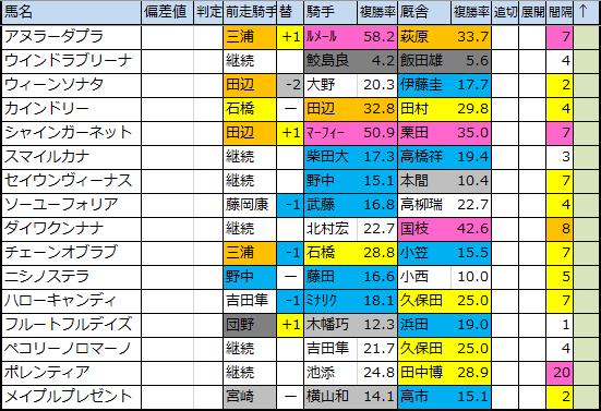 f:id:onix-oniku:20200109172517p:plain
