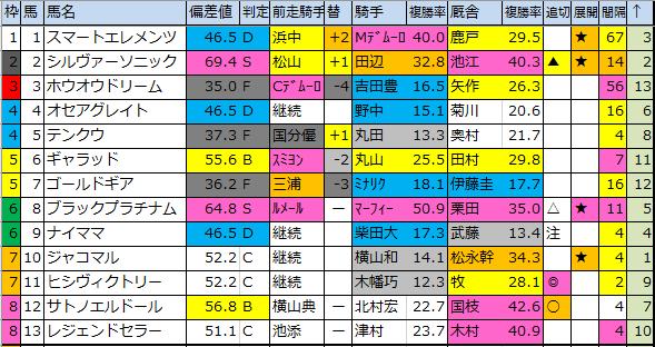 f:id:onix-oniku:20200110173100p:plain