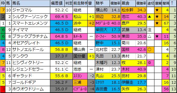 f:id:onix-oniku:20200110173538p:plain