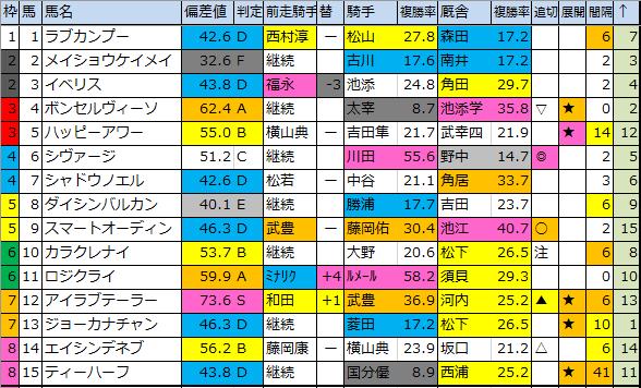 f:id:onix-oniku:20200110174020p:plain
