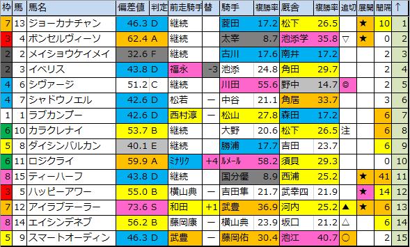 f:id:onix-oniku:20200110174422p:plain