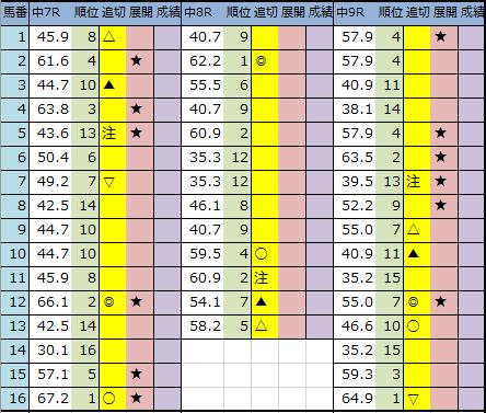 f:id:onix-oniku:20200110182909p:plain