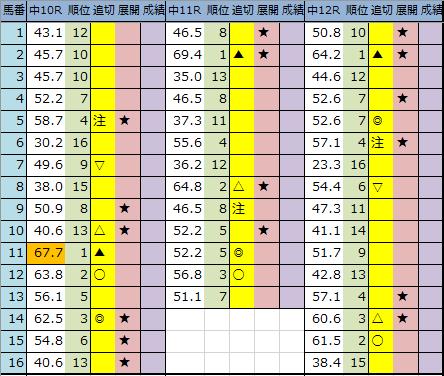 f:id:onix-oniku:20200110183001p:plain