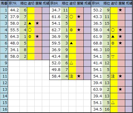 f:id:onix-oniku:20200110183032p:plain