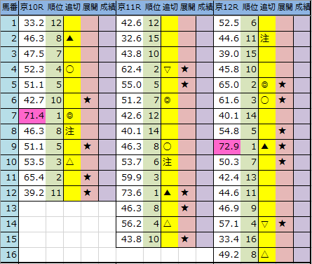 f:id:onix-oniku:20200110183102p:plain
