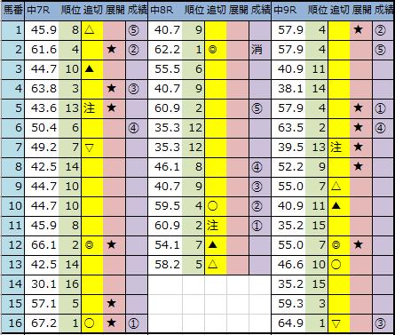 f:id:onix-oniku:20200111143946p:plain