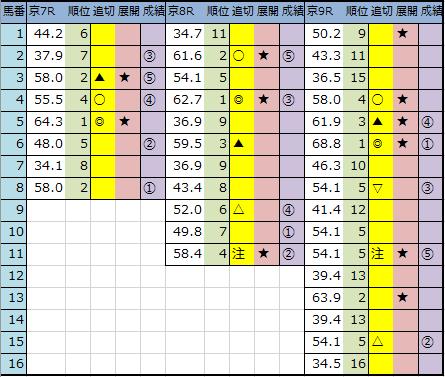 f:id:onix-oniku:20200111144555p:plain