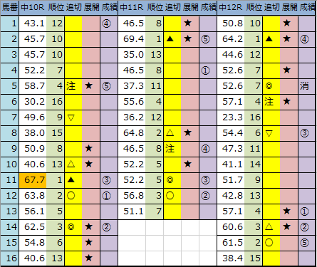 f:id:onix-oniku:20200111162405p:plain