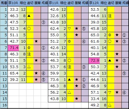 f:id:onix-oniku:20200111162913p:plain