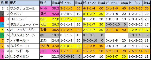 f:id:onix-oniku:20200111164439p:plain