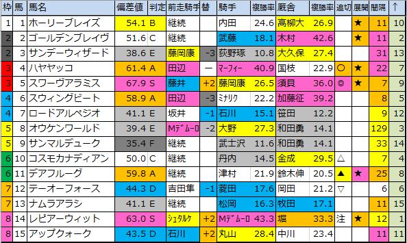 f:id:onix-oniku:20200111184648p:plain