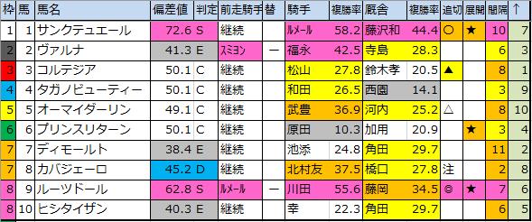f:id:onix-oniku:20200111190102p:plain