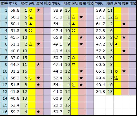f:id:onix-oniku:20200111200808p:plain