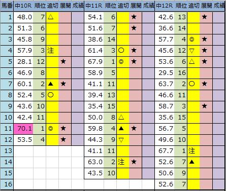 f:id:onix-oniku:20200111200842p:plain