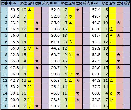 f:id:onix-oniku:20200111200931p:plain
