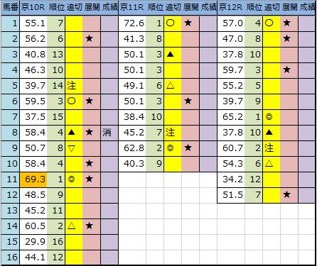 f:id:onix-oniku:20200111201224p:plain