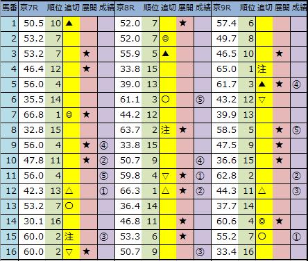 f:id:onix-oniku:20200112144832p:plain