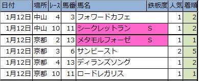 f:id:onix-oniku:20200112152012p:plain