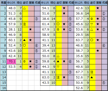 f:id:onix-oniku:20200112162118p:plain