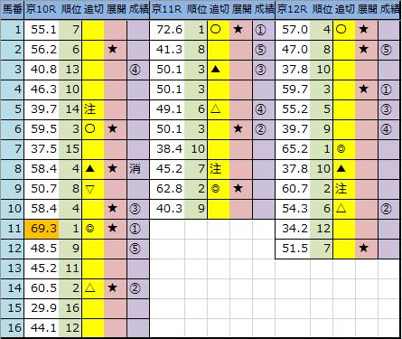 f:id:onix-oniku:20200112162841p:plain