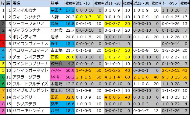 f:id:onix-oniku:20200112171757p:plain
