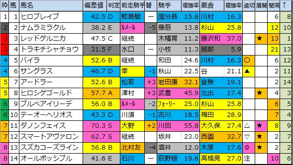 f:id:onix-oniku:20200112185318p:plain