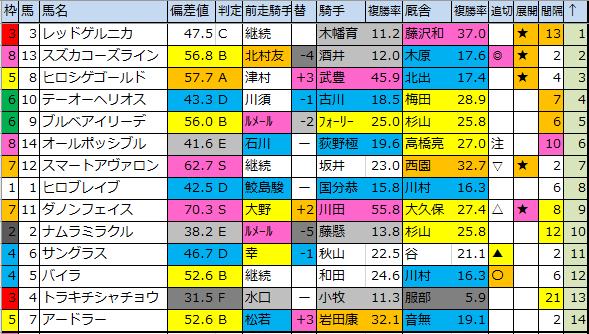 f:id:onix-oniku:20200112185612p:plain