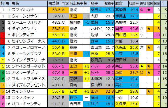 f:id:onix-oniku:20200112191208p:plain