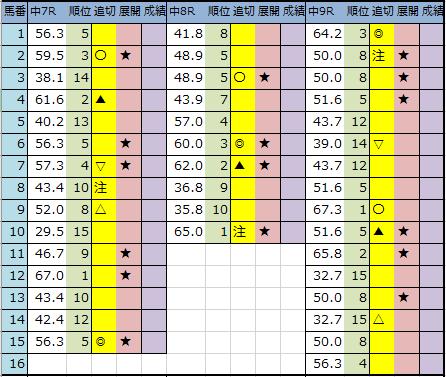 f:id:onix-oniku:20200112202039p:plain