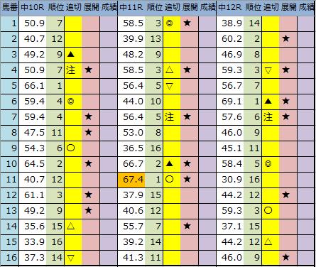 f:id:onix-oniku:20200112202123p:plain
