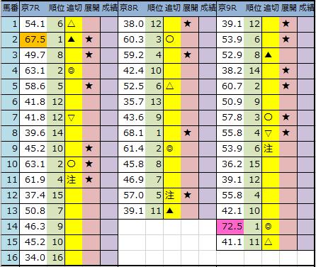 f:id:onix-oniku:20200112202226p:plain