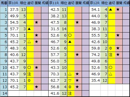 f:id:onix-oniku:20200112202301p:plain